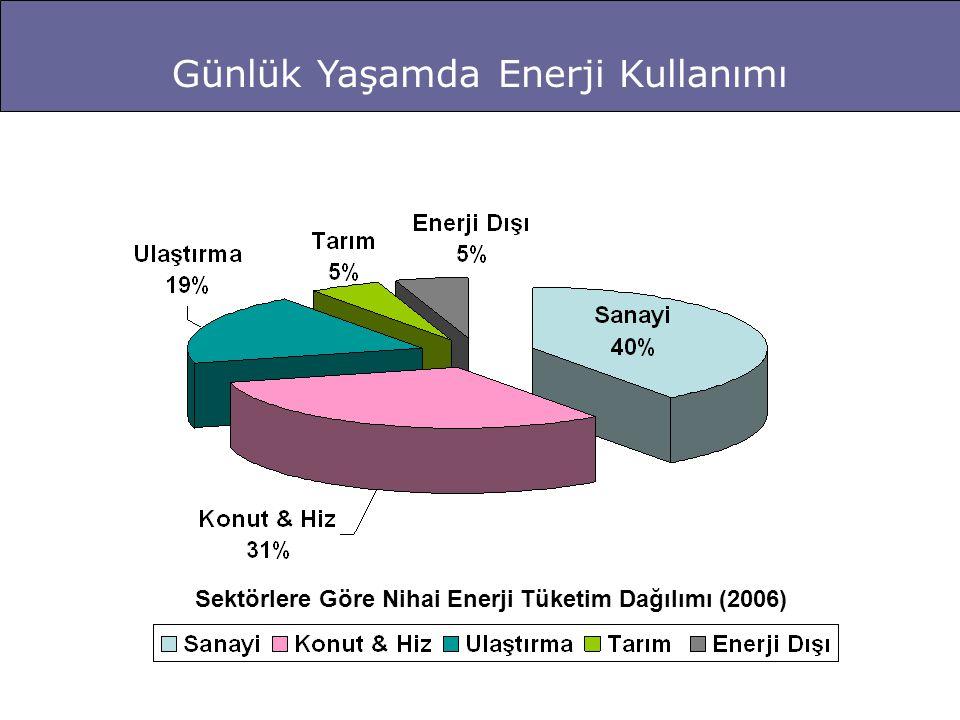 Sektörlere Göre Nihai Enerji Tüketim Dağılımı (2006) Günlük Yaşamda Enerji Kullanımı
