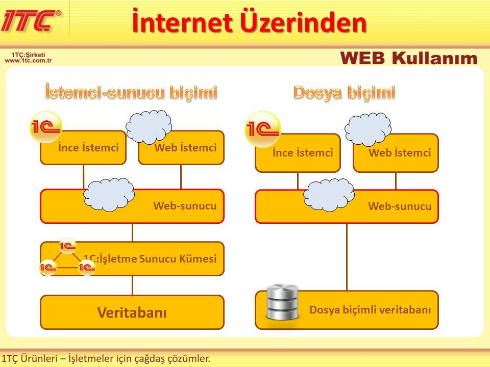 Veritabanı 1C:İşletme Sunucu Kümesi Web İstemci İnce İstemci Dosya biçimli veritabanı İnce İstemci Web-sunucu Web İstemci İnternet Üzerinden