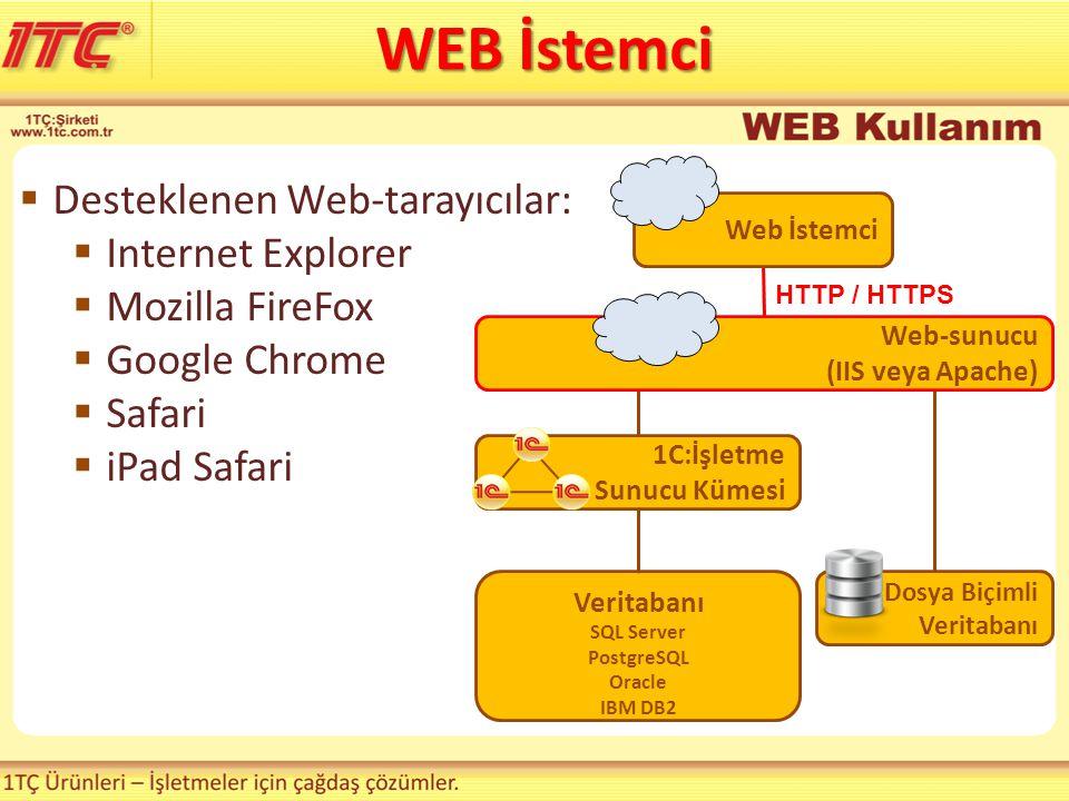 Veritabanı SQL Server PostgreSQL Oracle IBM DB2 1C:İşletme Sunucu Kümesi Web İstemci Dosya Biçimli Veritabanı Web-sunucu (IIS veya Apache) HTTP / HTTP