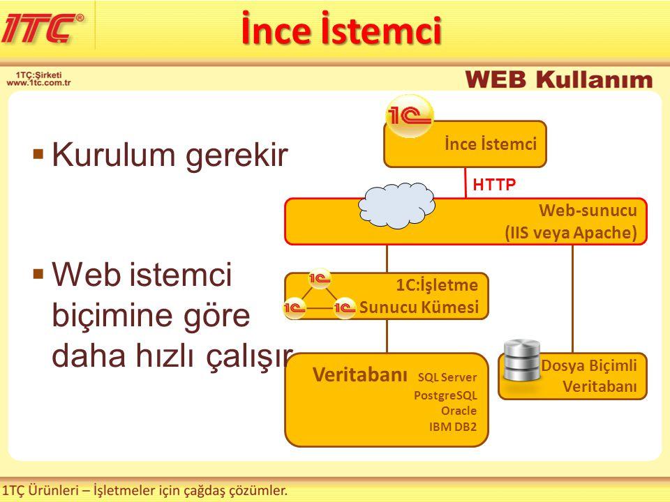 Veritabanı SQL Server PostgreSQL Oracle IBM DB2 1C:İşletme Sunucu Kümesi İnce İstemci Dosya Biçimli Veritabanı Web-sunucu (IIS veya Apache) HTTP  Kurulum gerekir  Web istemci biçimine göre daha hızlı çalışır İnce İstemci