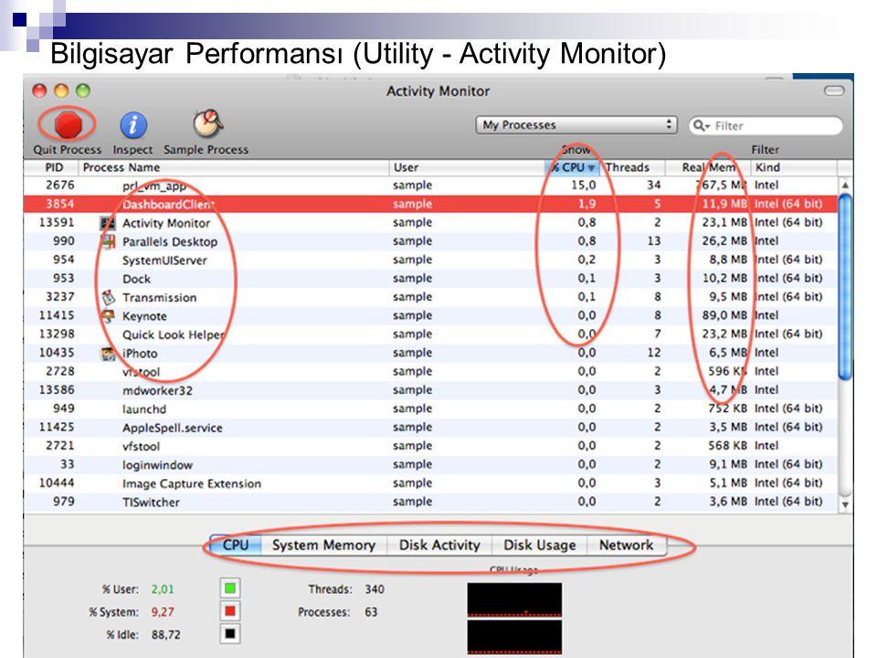Bilgisayar Performansı (Utility - Activity Monitor)