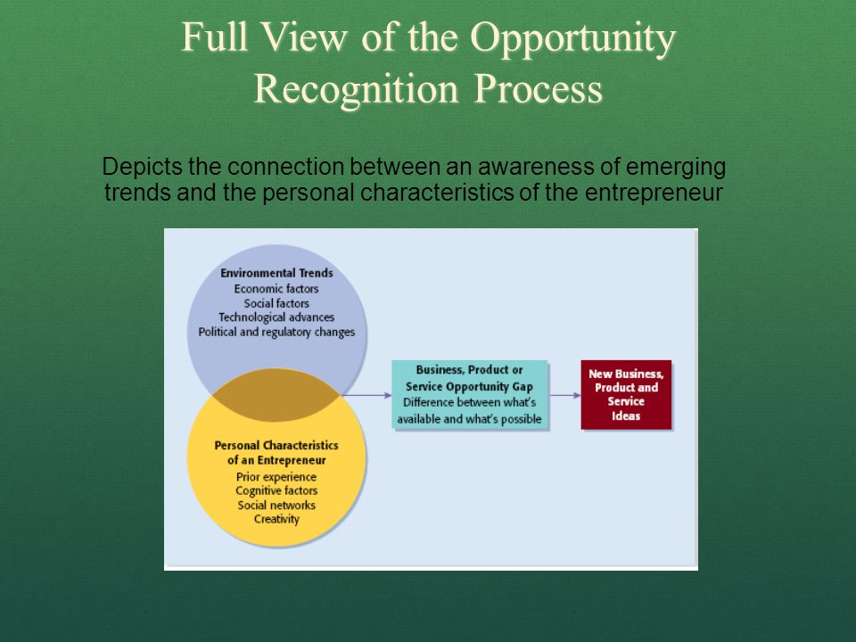 Full View of the Opportunity Recognition Process Depicts the connection between an awareness of emerging trends and the personal characteristics of th