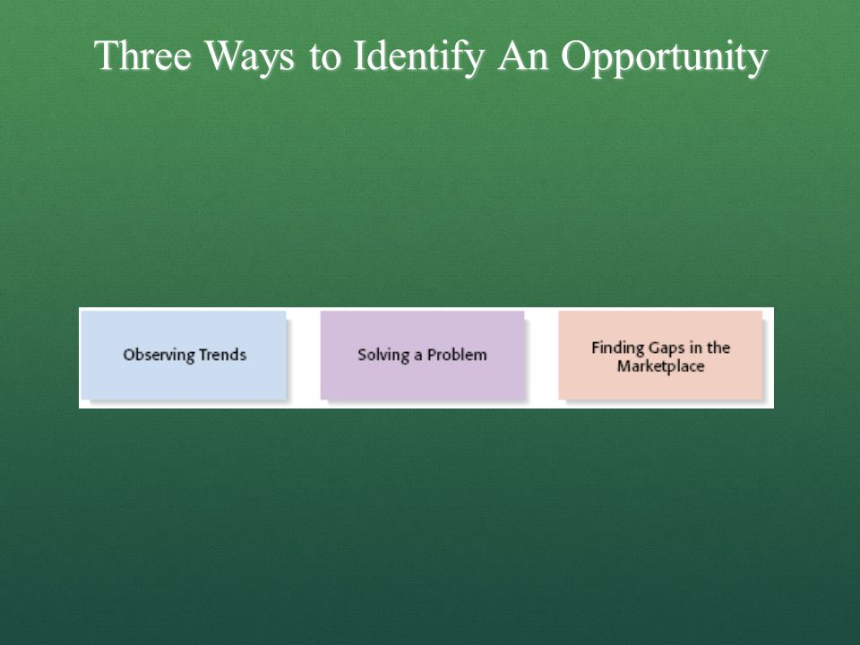 First Approach: Observing Trends Environmental Trends Suggesting Business or Product Opportunity Gaps