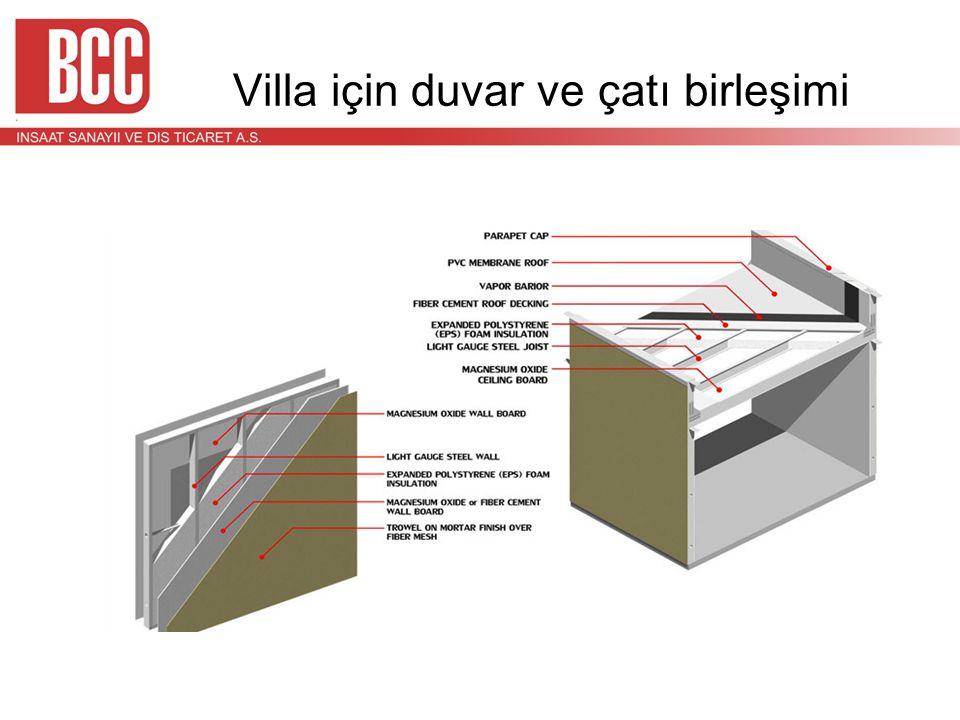 Villa için duvar ve çatı birleşimi