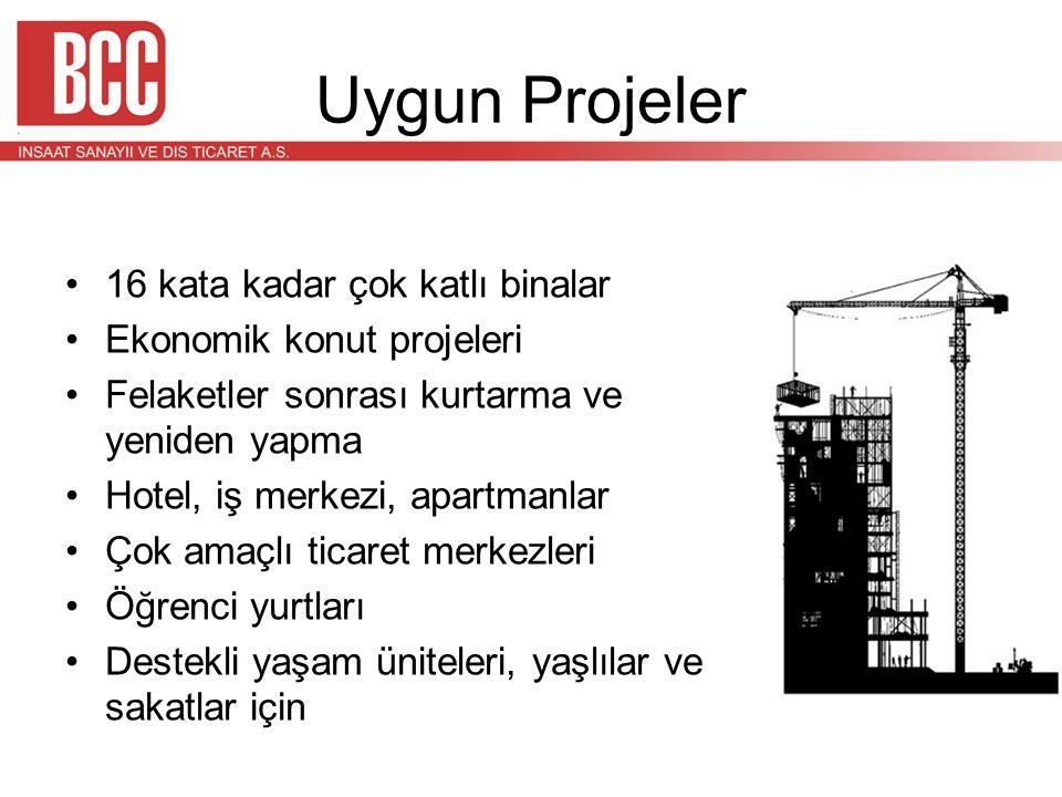 Uygun Projeler •16 kata kadar çok katlı binalar •Ekonomik konut projeleri •Felaketler sonrası kurtarma ve yeniden yapma •Hotel, iş merkezi, apartmanla