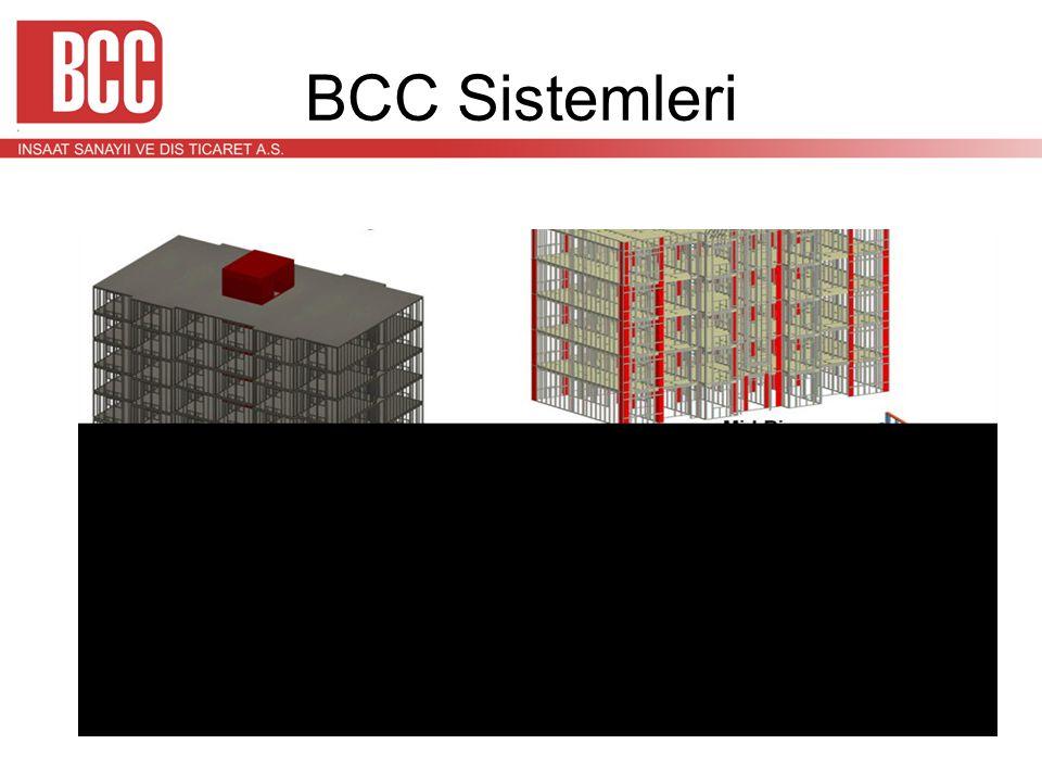 Patentli Sistem •Binaların mühendisliğinde patentli metodla uygulanır •LGS taşıyıcı duvarlar dikey yükleri karşılar •Yatay, betonarme veya yapısal çelik gövde yatay sismik güçleri karşılar •LGS taşıyıcı duvarlar yatay güçleri karşılamaz 16 kata kadar bu sistem kullanılabilir