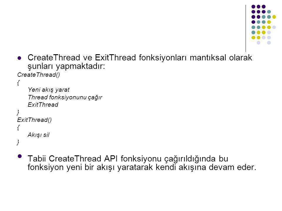  CreateThread ve ExitThread fonksiyonları mantıksal olarak şunları yapmaktadır: CreateThread() { Yeni akış yarat Thread fonksiyonunu çağır ExitThread