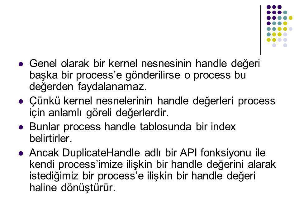  Genel olarak bir kernel nesnesinin handle değeri başka bir process'e gönderilirse o process bu değerden faydalanamaz.  Çünkü kernel nesnelerinin ha