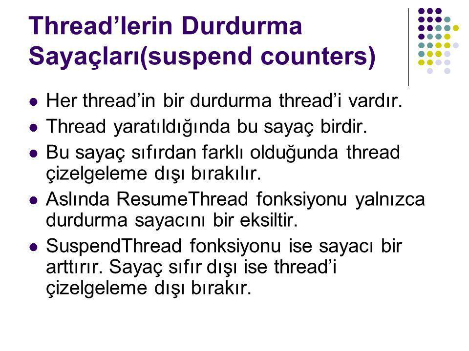 Thread'lerin Durdurma Sayaçları(suspend counters)  Her thread'in bir durdurma thread'i vardır.  Thread yaratıldığında bu sayaç birdir.  Bu sayaç sı