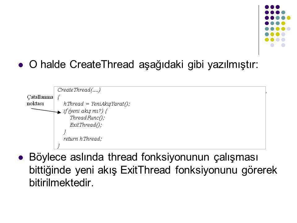  O halde CreateThread aşağıdaki gibi yazılmıştır:  Böylece aslında thread fonksiyonunun çalışması bittiğinde yeni akış ExitThread fonksiyonunu görer