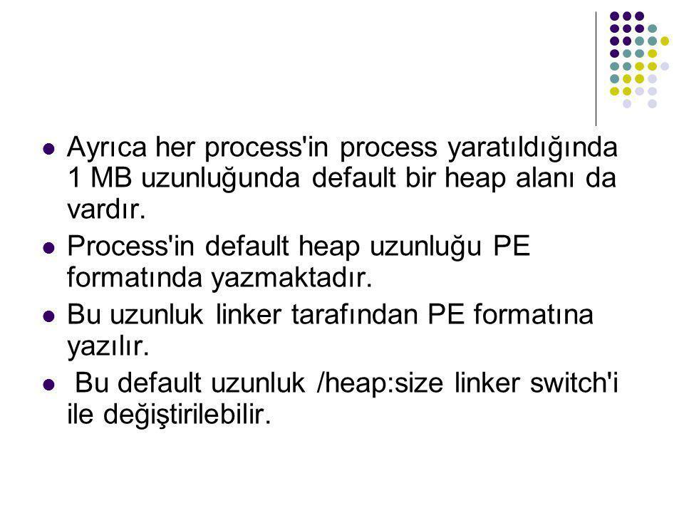  Ayrıca her process'in process yaratıldığında 1 MB uzunluğunda default bir heap alanı da vardır.  Process'in default heap uzunluğu PE formatında yaz