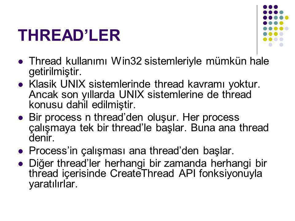 THREAD'LER  Thread kullanımı Win32 sistemleriyle mümkün hale getirilmiştir.  Klasik UNIX sistemlerinde thread kavramı yoktur. Ancak son yıllarda UNI