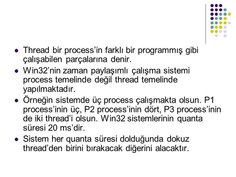  Thread bir process'in farklı bir programmış gibi çalışabilen parçalarına denir.  Win32'nin zaman paylaşımlı çalışma sistemi process temelinde değil