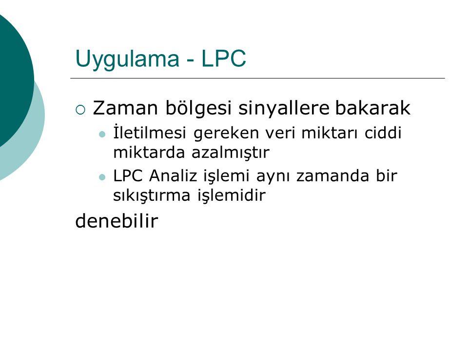 Uygulama - LPC LPC katsayıları: 1.0000 -1.2920 0.2980 -0.1749 0.5167 0.1699 -0.4452 -0.0797 0.1563 0.0553 0.0033