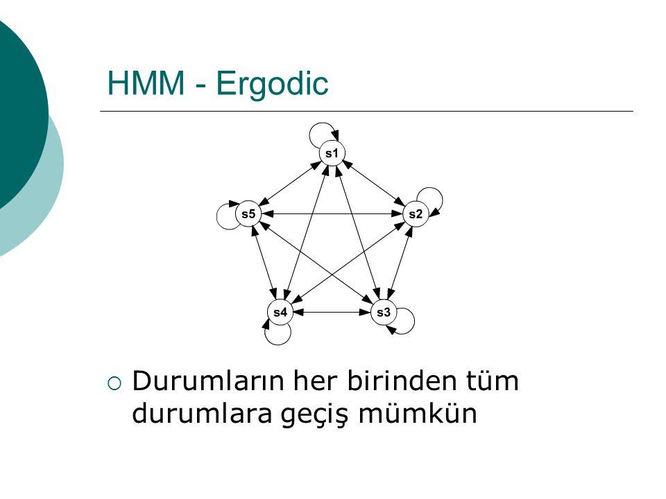 HMM Kullanım Alanları  Pattern Recognition  Bioinformatics  Hand-written Word Recognition  Adaptive Power Management  Speech Recognition  …