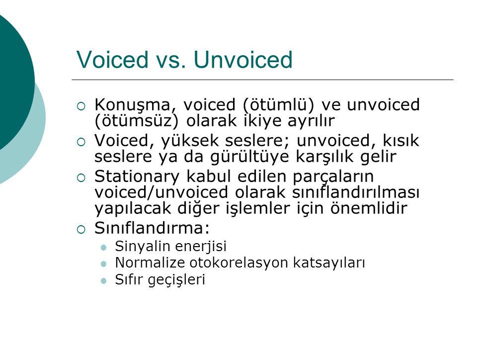 Voiced vs.