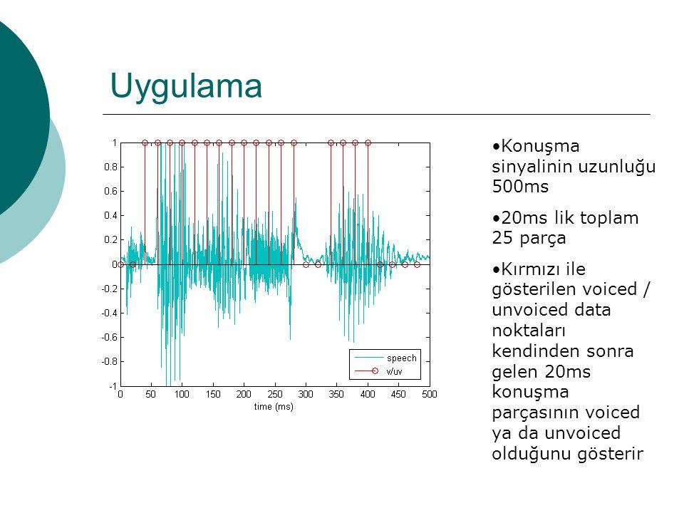Uygulama •Konuşma sinyalinin uzunluğu 500ms •20ms lik toplam 25 parça •Kırmızı ile gösterilen voiced / unvoiced data noktaları kendinden sonra gelen 20ms konuşma parçasının voiced ya da unvoiced olduğunu gösterir