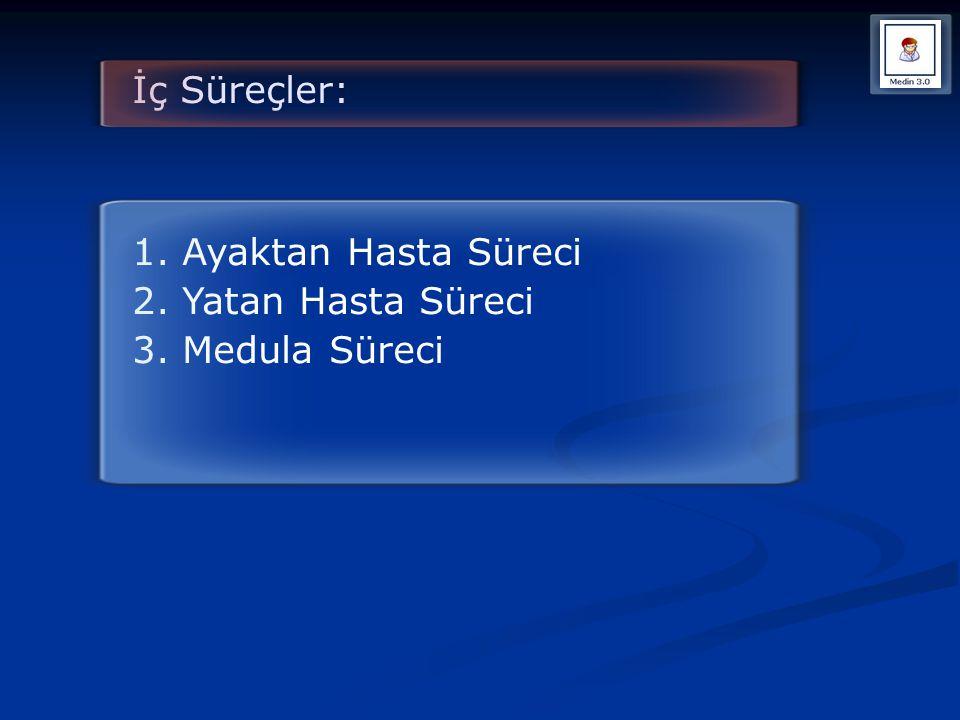 İç Süreçler: 1. Ayaktan Hasta Süreci 2. Yatan Hasta Süreci 3. Medula Süreci