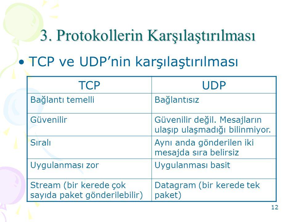 12 3. Protokollerin Karşılaştırılması •TCP ve UDP'nin karşılaştırılması TCPUDP Bağlantı temelliBağlantısız GüvenilirGüvenilir değil. Mesajların ulaşıp
