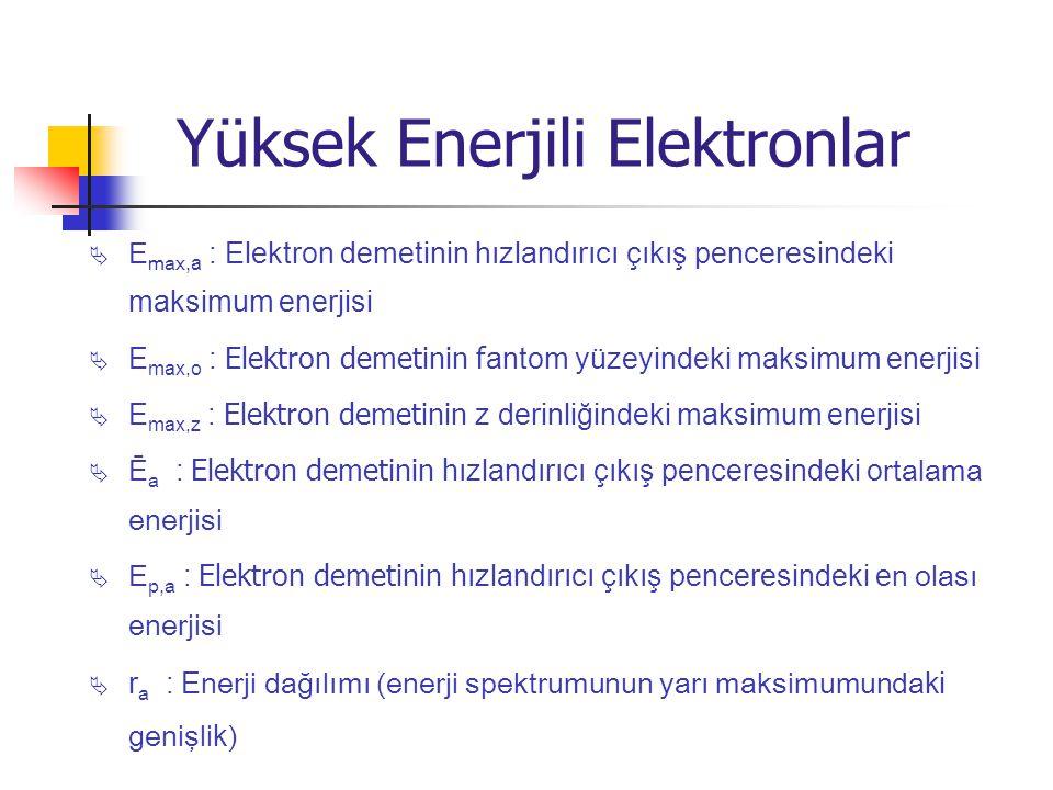 Yüksek Enerjili Elektronlar  E max, a : Elektron demetinin hızlandırıcı çıkış penceresindeki maksimum enerjisi  E max,o : Elektron demetinin f antom