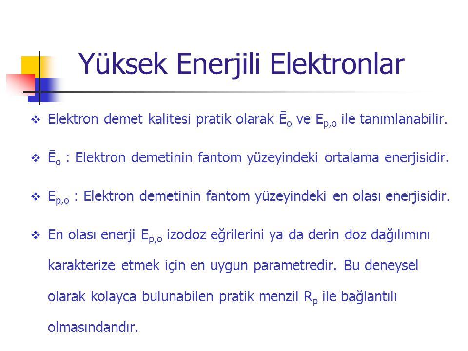  Elektron demet kalitesi pratik olarak Ē o ve E p,o ile tanımlanabilir.  Ē o : Elektron demetinin fantom yüzeyindeki ortalama enerjisidir.  E p,o :