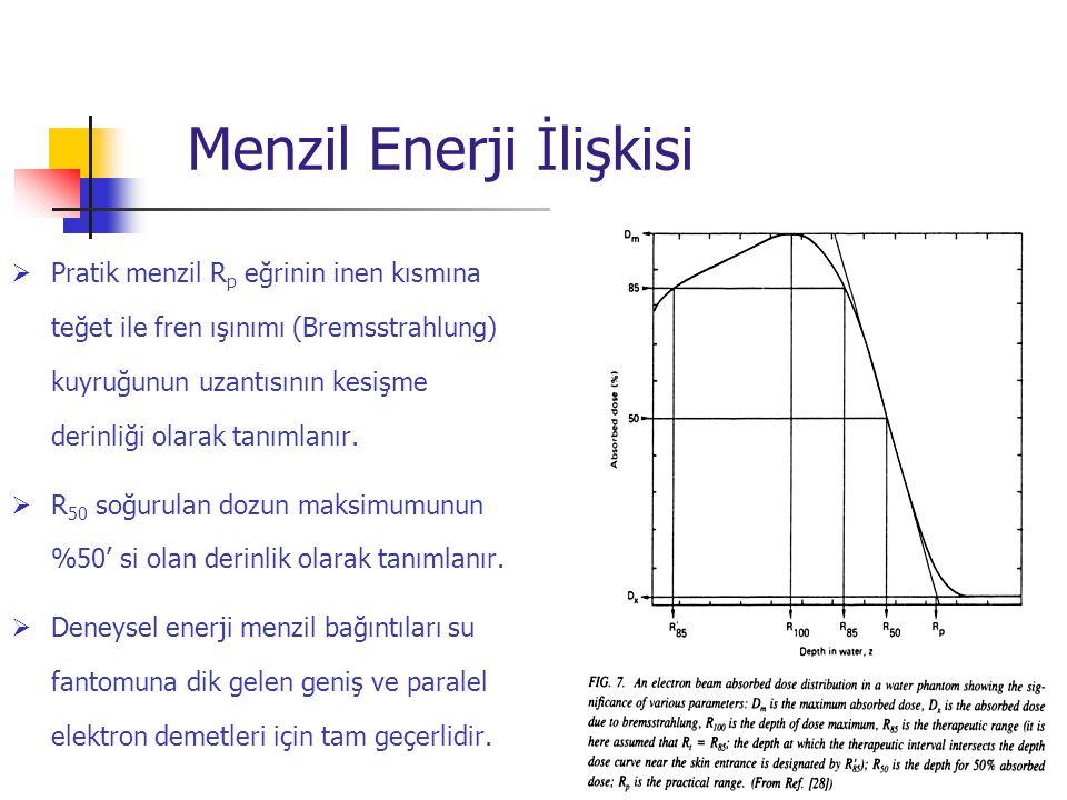 Menzil Enerji İlişkisi  Pratik menzil R p eğrinin inen kısmına teğet ile fren ışınımı (Bremsstrahlung) kuyruğunun uzantısının kesişme derinliği olara