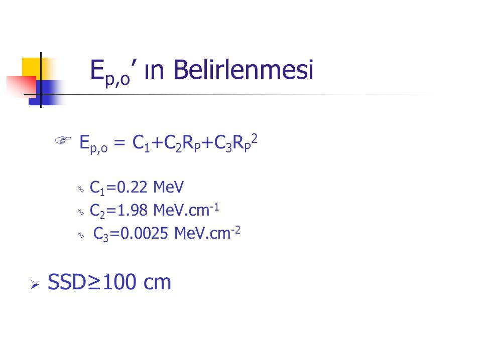 E p,o ' ın Belirlenmesi  E p,o = C 1 +C 2 R P +C 3 R P 2  C 1 =0.22 MeV  C 2 =1.98 MeV.cm -1  C 3 =0.0025 MeV.cm -2  SSD≥100 cm