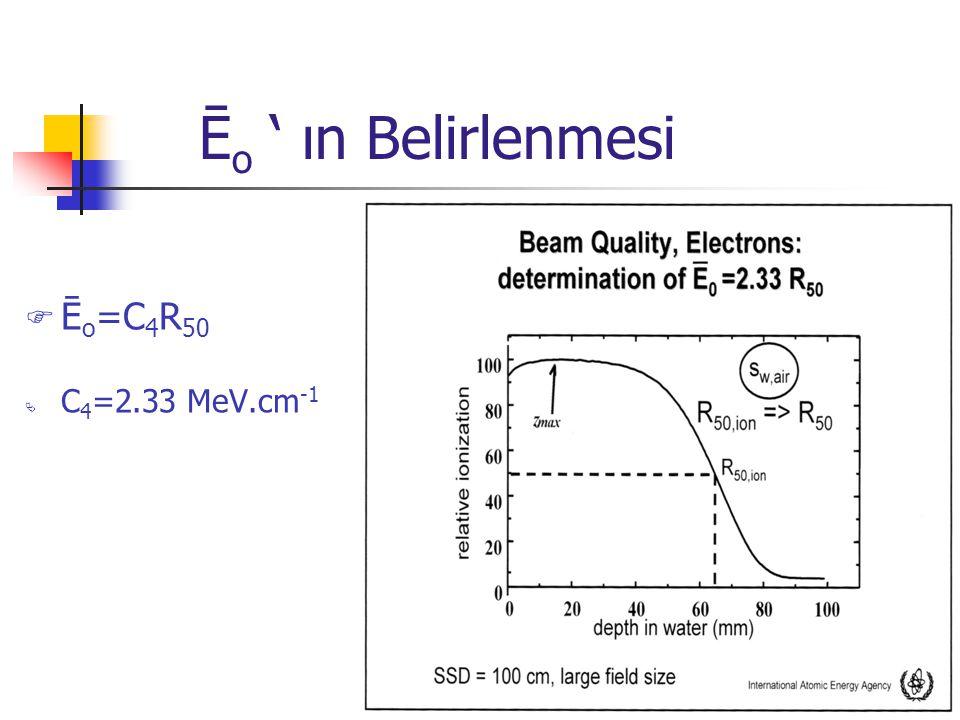 Ē o ' ın Belirlenmesi  Ē o =C 4 R 50  C 4 =2.33 MeV.cm -1