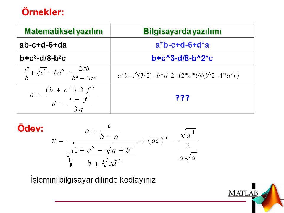 Matematiksel yazılım Bilgisayarda yazılımı ab-c+d-6+daa*b-c+d-6+d*a b+c 3 -d/8-b 2 cb+c^3-d/8-b^2*c ??? Örnekler: Ödev: İşlemini bilgisayar dilinde ko