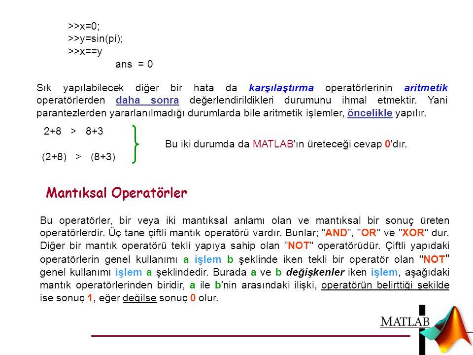 >>x=0; >>y=sin(pi); >>x==y ans = 0 Sık yapılabilecek diğer bir hata da karşılaştırma operatörlerinin aritmetik operatörlerden daha sonra değerlendiril