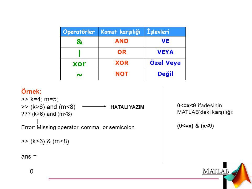 OperatörlerKomut karşılığıİşlevleri & ANDVE   ORVEYA xor XORÖzel Veya ~ NOTDeğil Örnek: >> k=4; m=5; >> (k>6) and (m<8) HATALI YAZIM ??? (k>6) and (m<