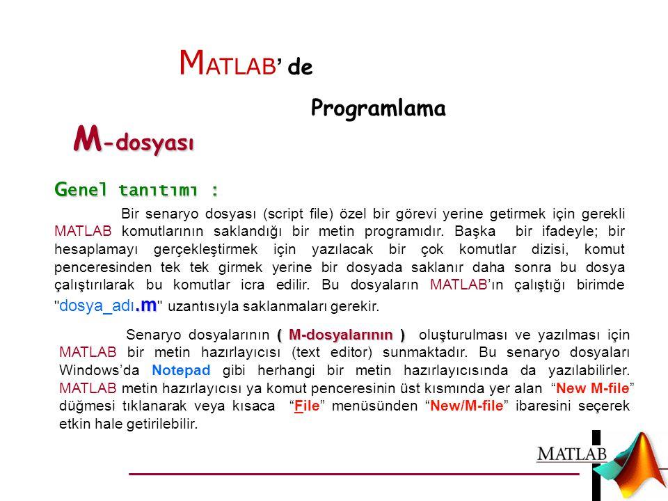 M ATLAB ' de Programlama M -dosyası G enel tanıtımı :.m Bir senaryo dosyası (script file) özel bir görevi yerine getirmek için gerekli MATLAB komutlar