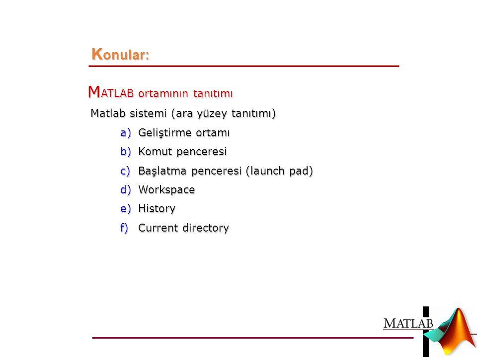 K onular: M ATLAB ortamının tanıtımı M ATLAB ortamının tanıtımı Matlab sistemi (ara yüzey tanıtımı) a)Geliştirme ortamı b)Komut penceresi c)Başlatma p