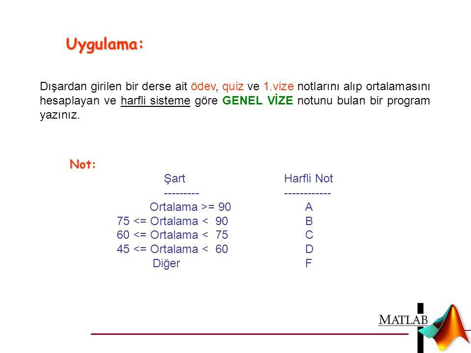 Not: Şart Harfli Not --------- ------------ Ortalama >= 90A 75 <= Ortalama < 90B 60 <= Ortalama < 75C 45 <= Ortalama < 60D DiğerF Uygulama: Dışardan g