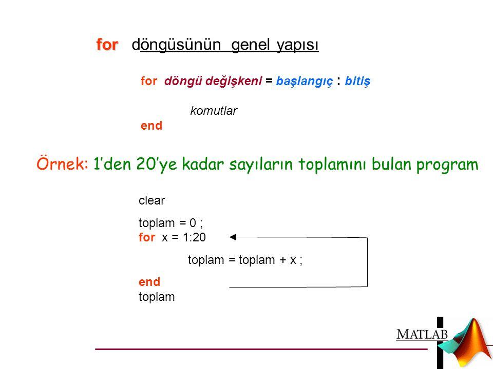 for döngü değişkeni = başlangıç : bitiş komutlar end for for döngüsünün genel yapısı clear toplam = 0 ; for x = 1:20 toplam = toplam + x ; end toplam