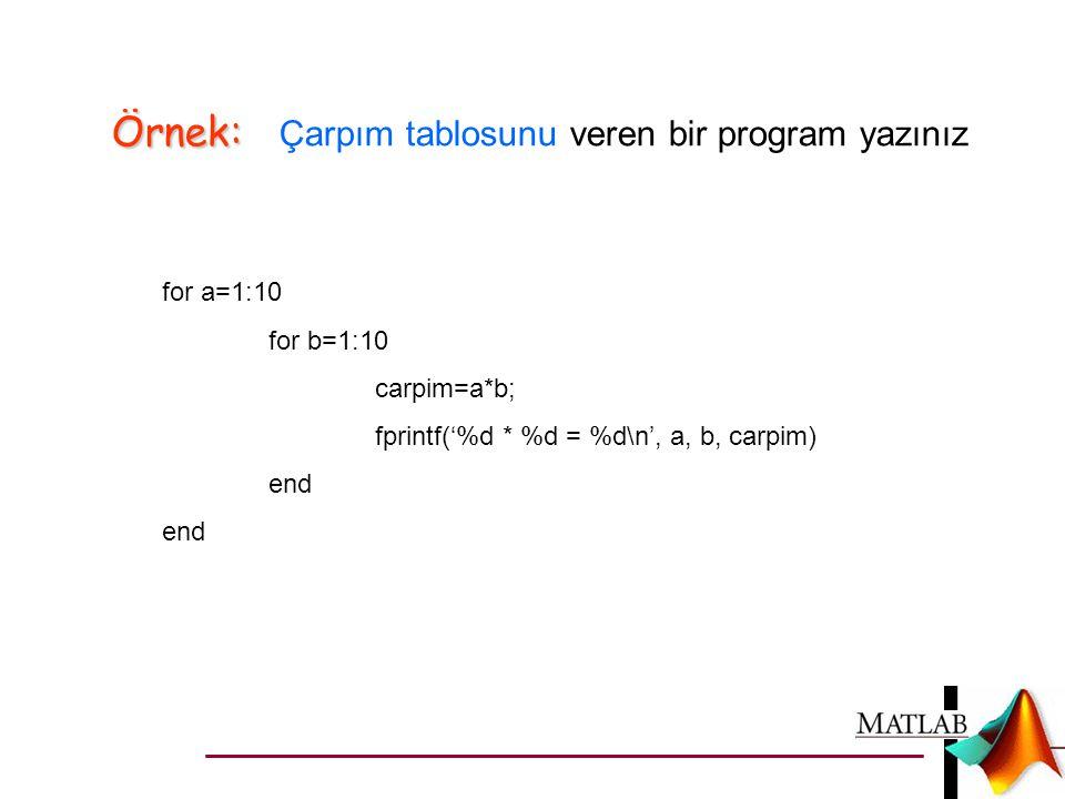 Örnek: for a=1:10 for b=1:10 carpim=a*b; fprintf('%d * %d = %d\n', a, b, carpim) end Çarpım tablosunu veren bir program yazınız