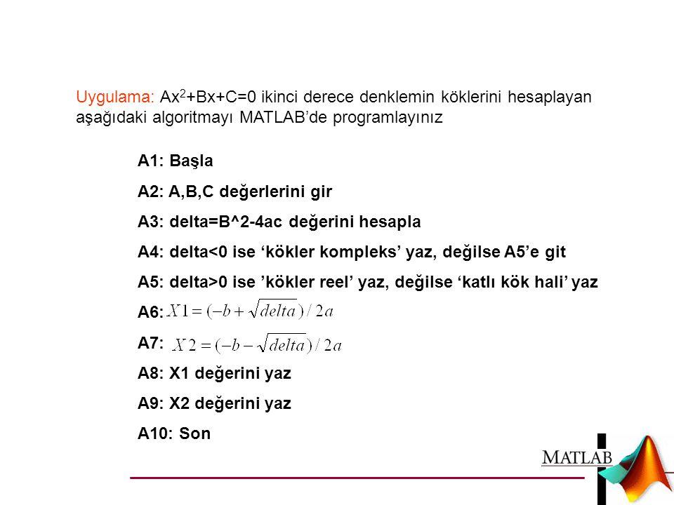 Uygulama: Ax 2 +Bx+C=0 ikinci derece denklemin köklerini hesaplayan aşağıdaki algoritmayı MATLAB'de programlayınız A1: Başla A2: A,B,C değerlerini gir