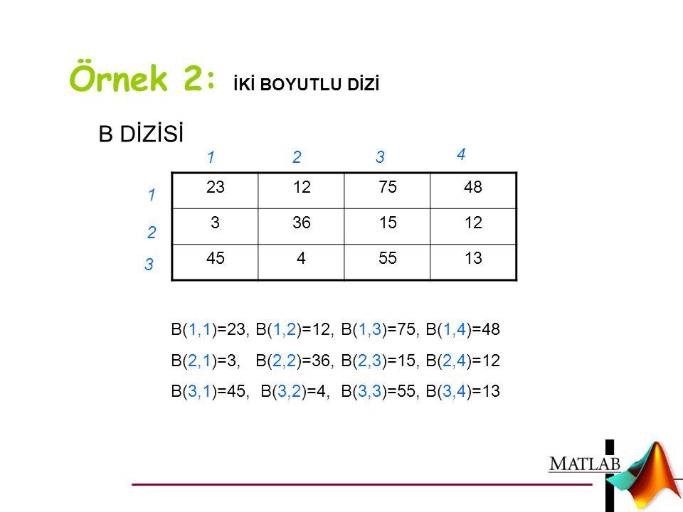 Örnek 2: İKİ BOYUTLU DİZİ 23127548 3361512 4545513 1 1 23 4 3 2 B DİZİSİ B(1,1)=23, B(1,2)=12, B(1,3)=75, B(1,4)=48 B(2,1)=3, B(2,2)=36, B(2,3)=15, B(