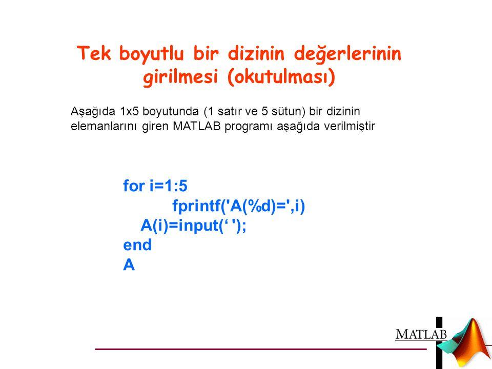 Tek boyutlu bir dizinin değerlerinin girilmesi (okutulması) for i=1:5 fprintf('A(%d)=',i) A(i)=input(' '); end A Aşağıda 1x5 boyutunda (1 satır ve 5 s