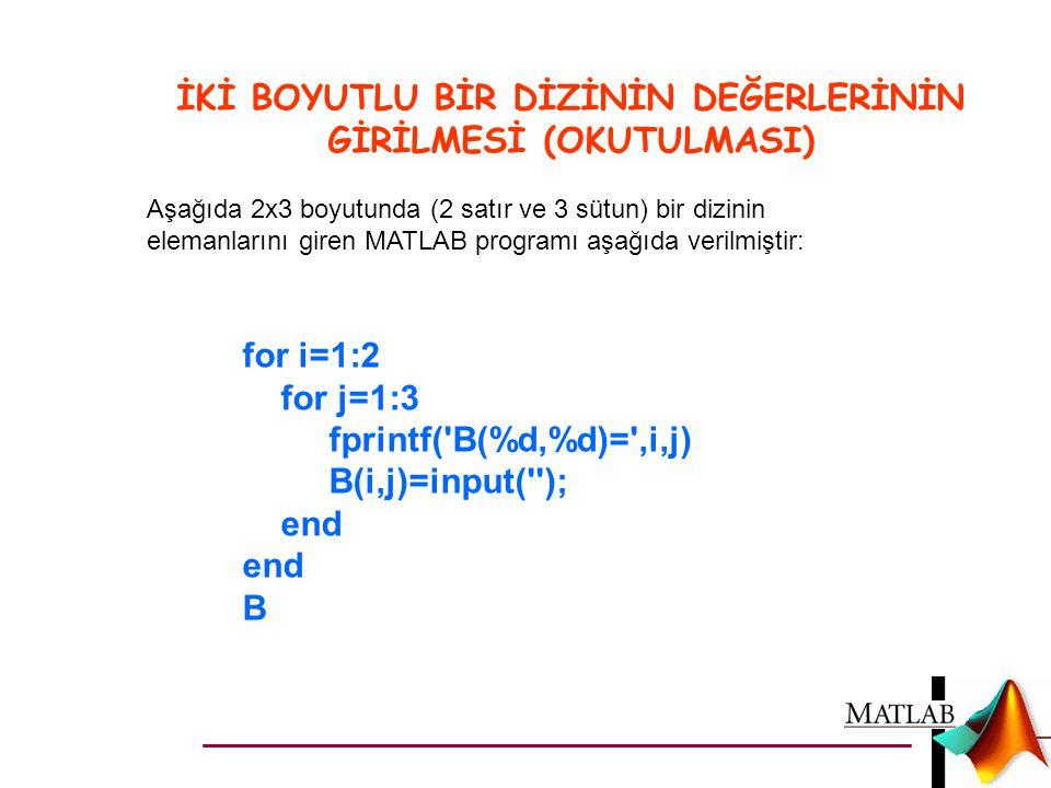 İKİ BOYUTLU BİR DİZİNİN DEĞERLERİNİN GİRİLMESİ (OKUTULMASI) for i=1:2 for j=1:3 fprintf('B(%d,%d)=',i,j) B(i,j)=input(''); end B Aşağıda 2x3 boyutunda