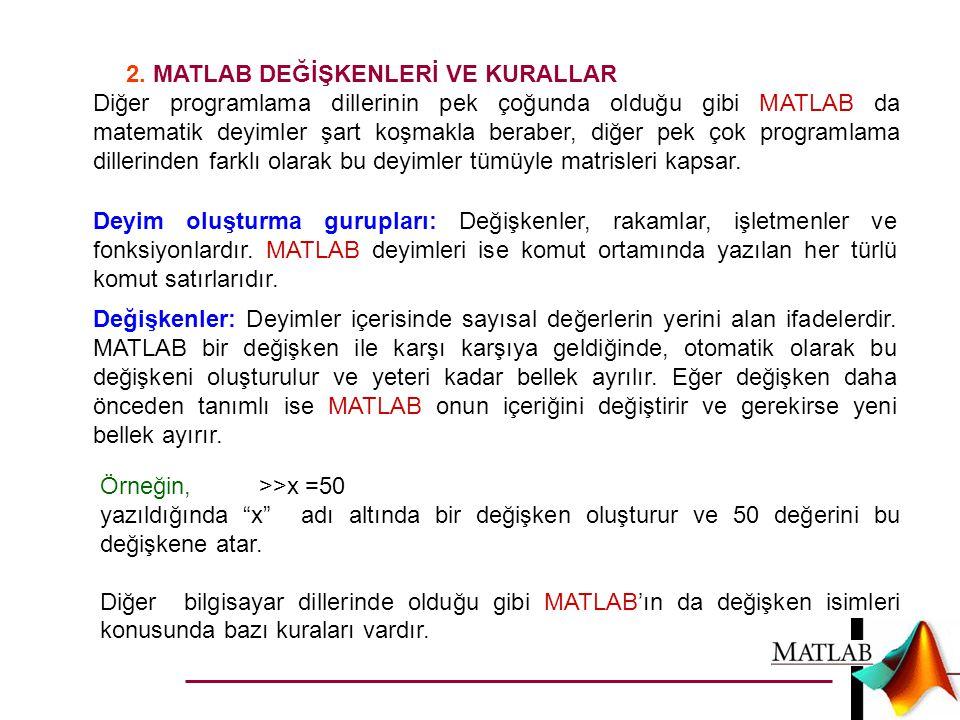 2. MATLAB DEĞİŞKENLERİ VE KURALLAR Diğer programlama dillerinin pek çoğunda olduğu gibi MATLAB da matematik deyimler şart koşmakla beraber, diğer pek