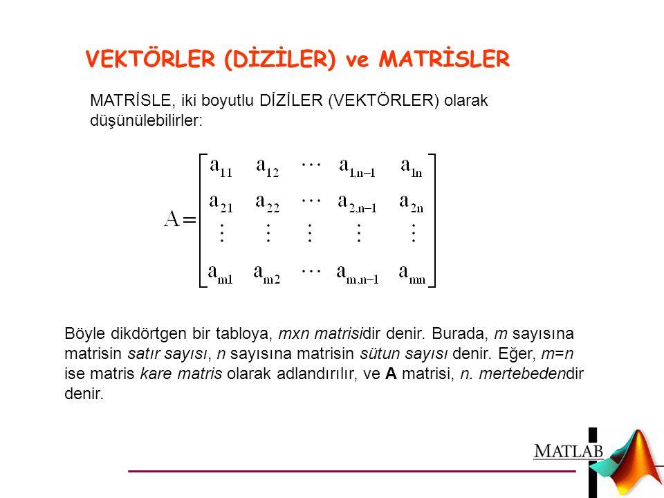 VEKTÖRLER (DİZİLER) ve MATRİSLER Böyle dikdörtgen bir tabloya, mxn matrisidir denir. Burada, m sayısına matrisin satır sayısı, n sayısına matrisin süt