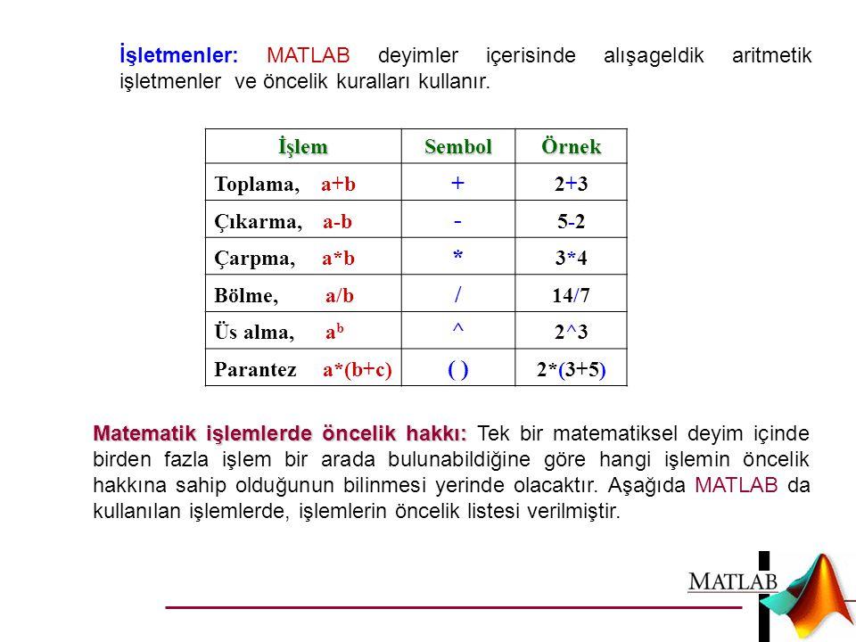 İşletmenler: MATLAB deyimler içerisinde alışageldik aritmetik işletmenler ve öncelik kuralları kullanır. İşlemSembolÖrnek Toplama, a+b + 2+32+3 Çıkarm