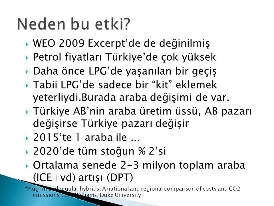 """ WEO 2009 Excerpt'de de değinilmiş  Petrol fiyatları Türkiye'de çok yüksek  Daha önce LPG'de yaşanılan bir geçiş  Tabii LPG'de sadece bir """"kit"""" ek"""