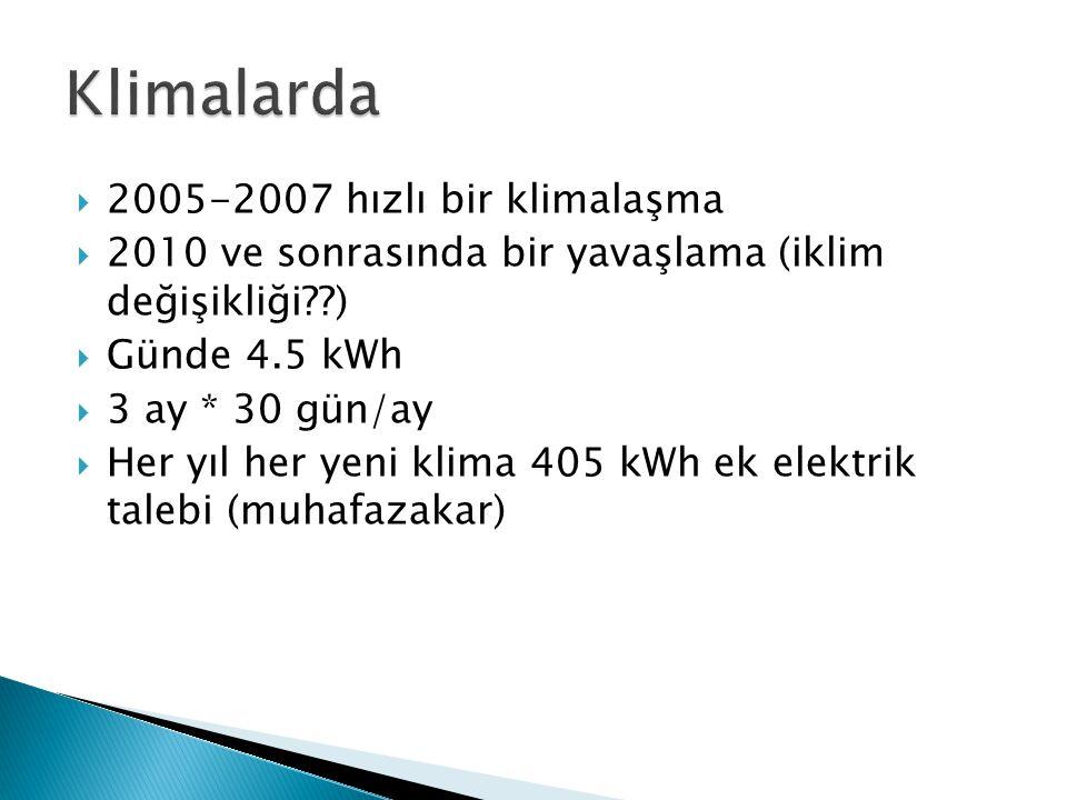  2005-2007 hızlı bir klimalaşma  2010 ve sonrasında bir yavaşlama (iklim değişikliği??)  Günde 4.5 kWh  3 ay * 30 gün/ay  Her yıl her yeni klima