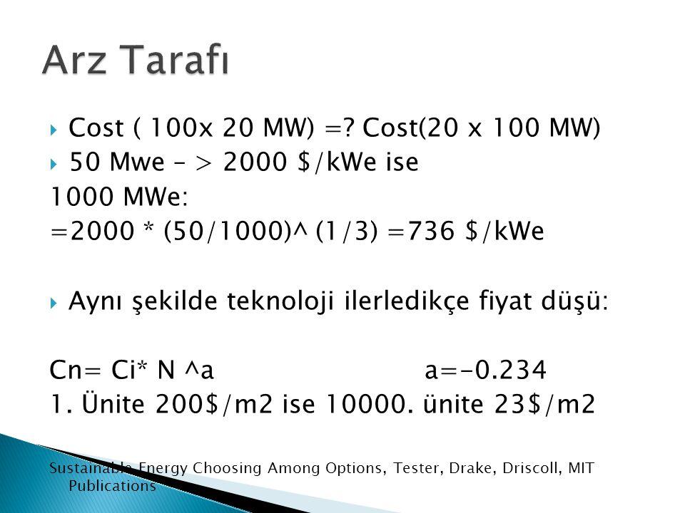  Cost ( 100x 20 MW) =? Cost(20 x 100 MW)  50 Mwe – > 2000 $/kWe ise 1000 MWe: =2000 * (50/1000)^ (1/3) =736 $/kWe  Aynı şekilde teknoloji ilerledik