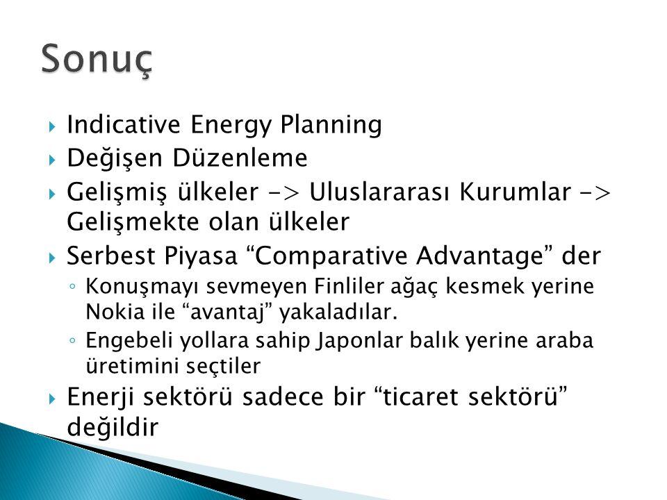 """ Indicative Energy Planning  Değişen Düzenleme  Gelişmiş ülkeler -> Uluslararası Kurumlar -> Gelişmekte olan ülkeler  Serbest Piyasa """"Comparative"""