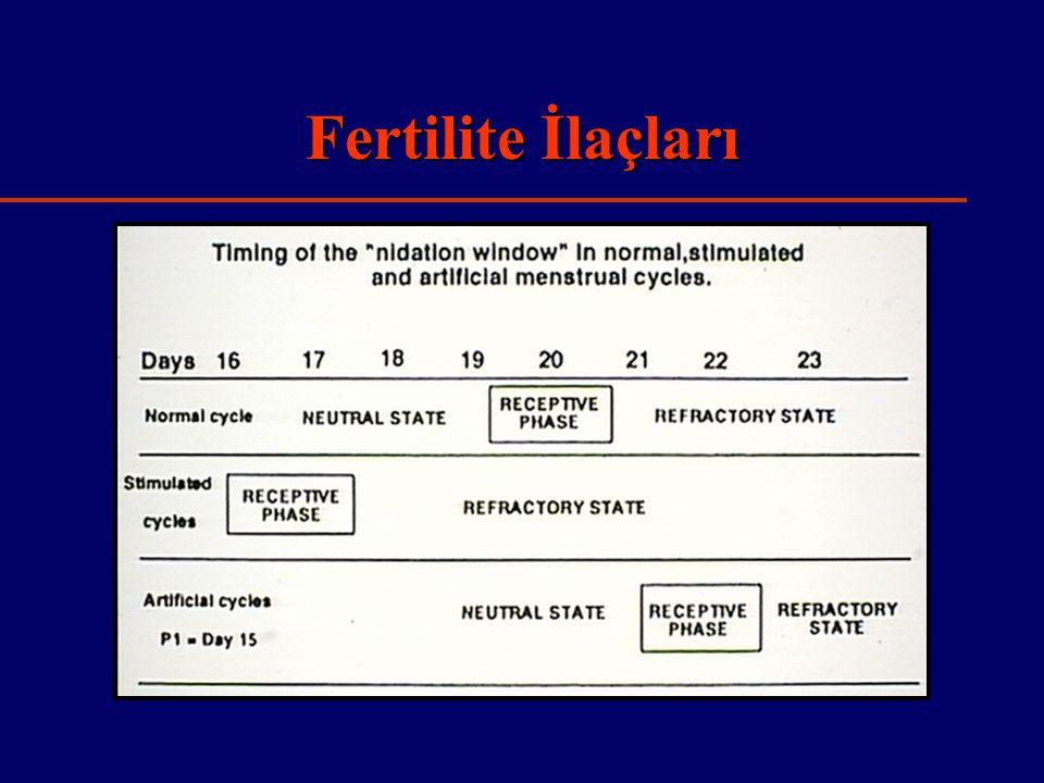 Fertilite İlaçları