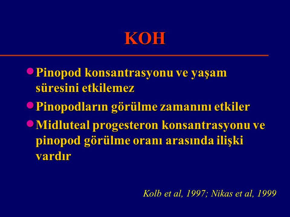 KOH  Pinopod konsantrasyonu ve yaşam süresini etkilemez  Pinopodların görülme zamanını etkiler  Midluteal progesteron konsantrasyonu ve pinopod görülme oranı arasında ilişki vardır Kolb et al, 1997; Nikas et al, 1999