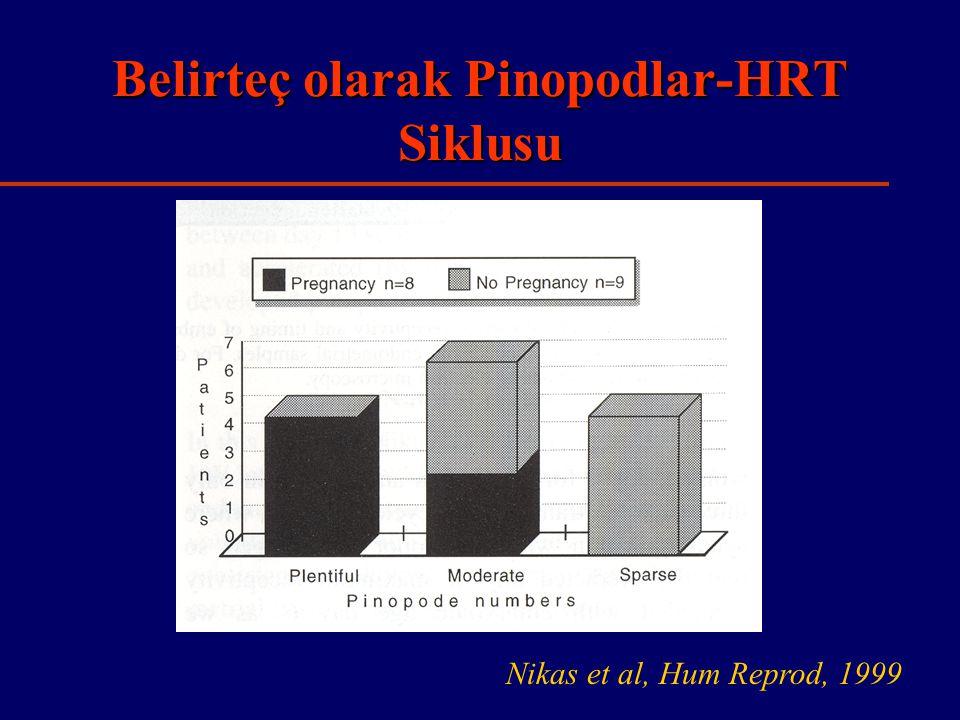 Belirteç olarak Pinopodlar-HRT Siklusu Nikas et al, Hum Reprod, 1999